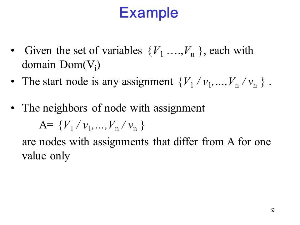 V 1 = v 1,V 2 = v 1,.., V n = v 1 Search Space V 1 = v 2,V 2 = v 1,.., V n = v 1 V 1 = v 4,V 2 = v 1,.., V n = v 1 V 1 = v 1,V 2 = v n,.., V n = v 1 V 1 = v 4,V 2 = v 2,.., V n = v 1 V 1 = v 4,V 2 = v 3,.., V n = v 1 V 1 = v 4,V 2 = v 1,.., V n = v 2 Only the current node is kept in memory at each step.