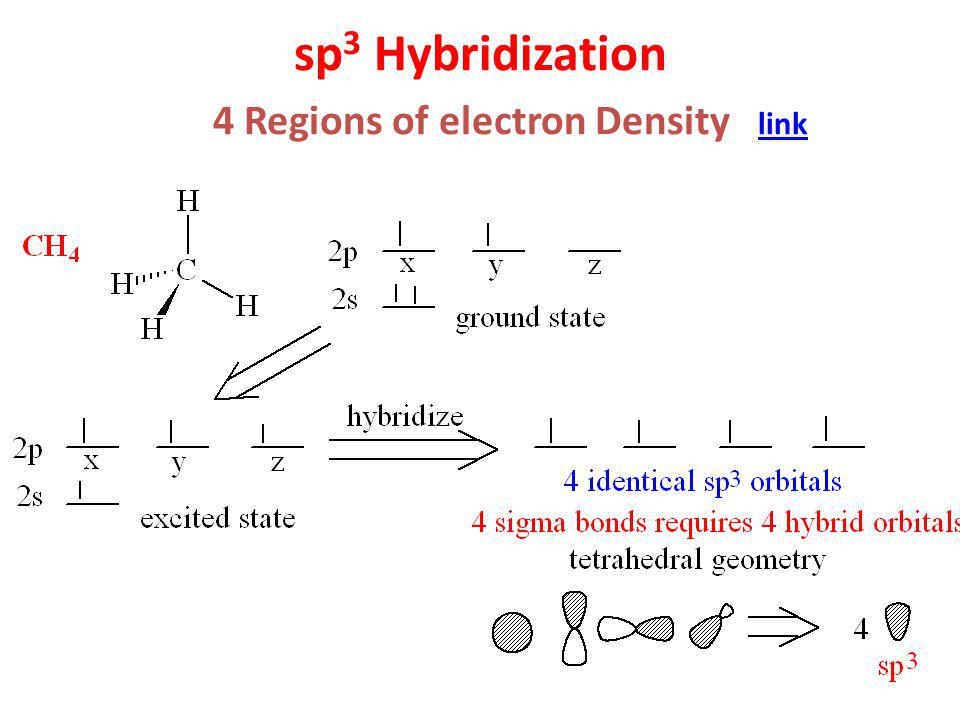sp 3 Hybridization 4 Regions of electron Density link link