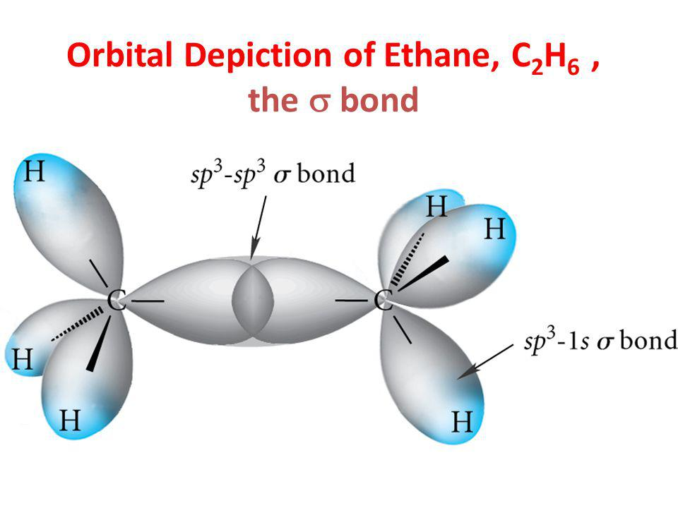Orbital Depiction of Ethane, C 2 H 6, the  bond
