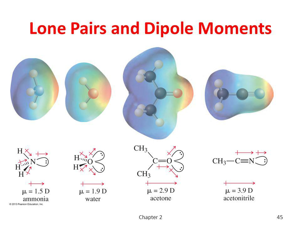 Lone Pairs and Dipole Moments Chapter 245