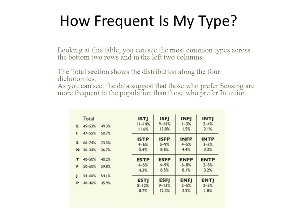 Meyers-Briggs Type Indicator PerceivingJudging How do we meet the world.