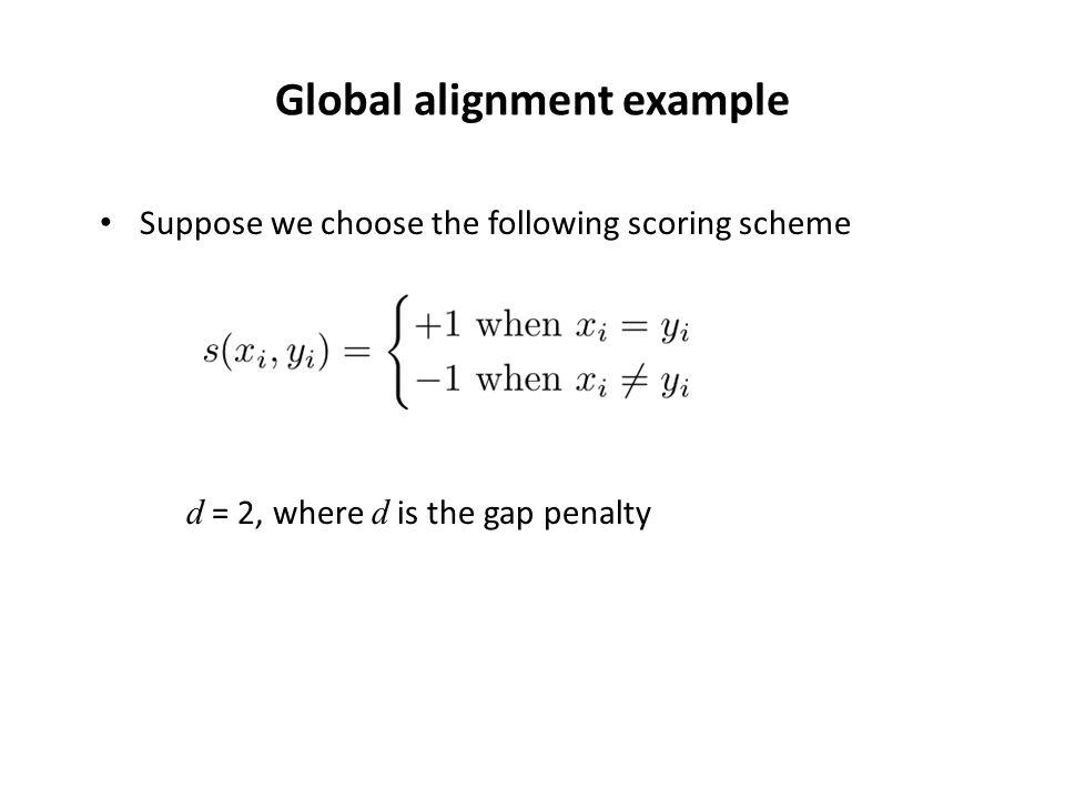 Global alignment example Suppose we choose the following scoring scheme d = 2, where d is the gap penalty