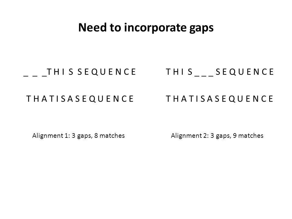 Need to incorporate gaps _ _ _T H I S S E Q U E N C E T H A T I S A S E Q U E N C E T H I S _ _ _ S E Q U E N C E T H A T I S A S E Q U E N C E Alignm