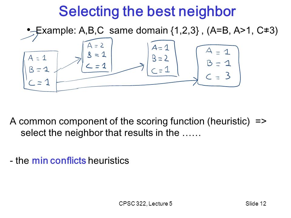 CPSC 322, Lecture 5Slide 12 Selecting the best neighbor A common component of the scoring function (heuristic) => select the neighbor that results in the …… - the min conflicts heuristics Example: A,B,C same domain {1,2,3}, (A=B, A>1, C≠3)