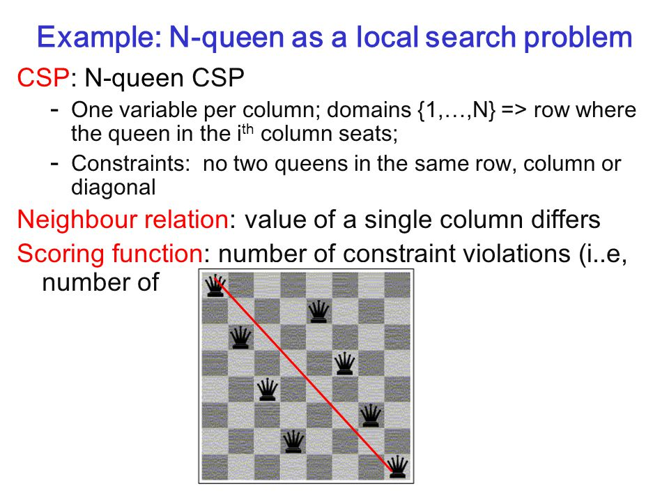 Example: N-queen as a local search problem CSP: N-queen CSP - One variable per column; domains {1,…,N} => row where the queen in the i th column seats; - Constraints: no two queens in the same row, column or diagonal Neighbour relation: value of a single column differs Scoring function: number of constraint violations (i..e, number of attacks)
