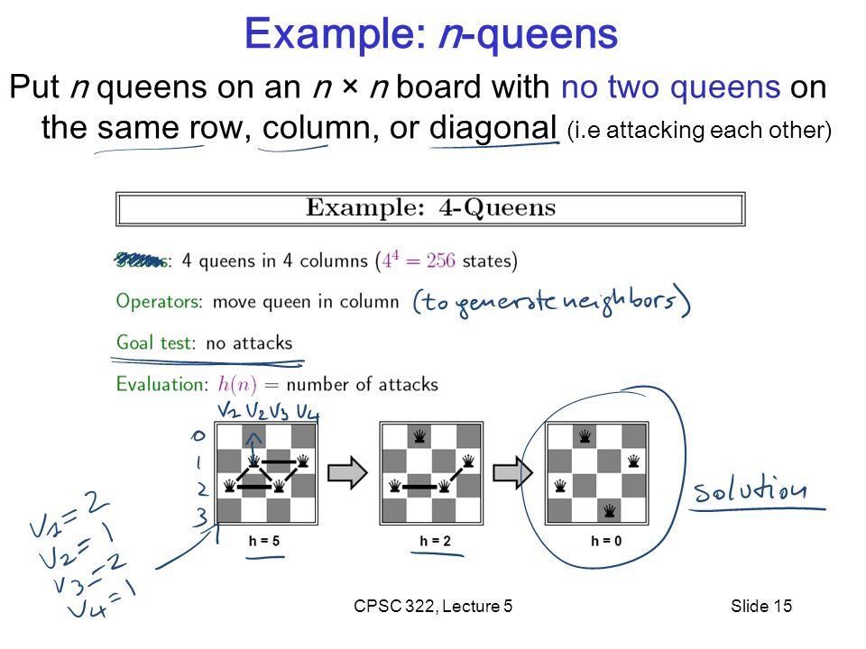 CPSC 322, Lecture 5Slide 15 Example: n-queens Put n queens on an n × n board with no two queens on the same row, column, or diagonal (i.e attacking ea