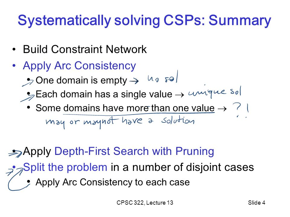 CPSC 322, Lecture 13Slide 4 Systematically solving CSPs: Summary Build Constraint Network Apply Arc Consistency One domain is empty  Each domain has a single value  Some domains have more than one value  Apply Depth-First Search with Pruning Split the problem in a number of disjoint cases Apply Arc Consistency to each case