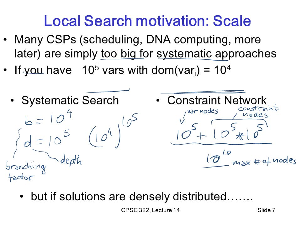 CPSC 322, Lecture 14Slide 8 Local Search: General Method Remember, for CSP a solution is…..