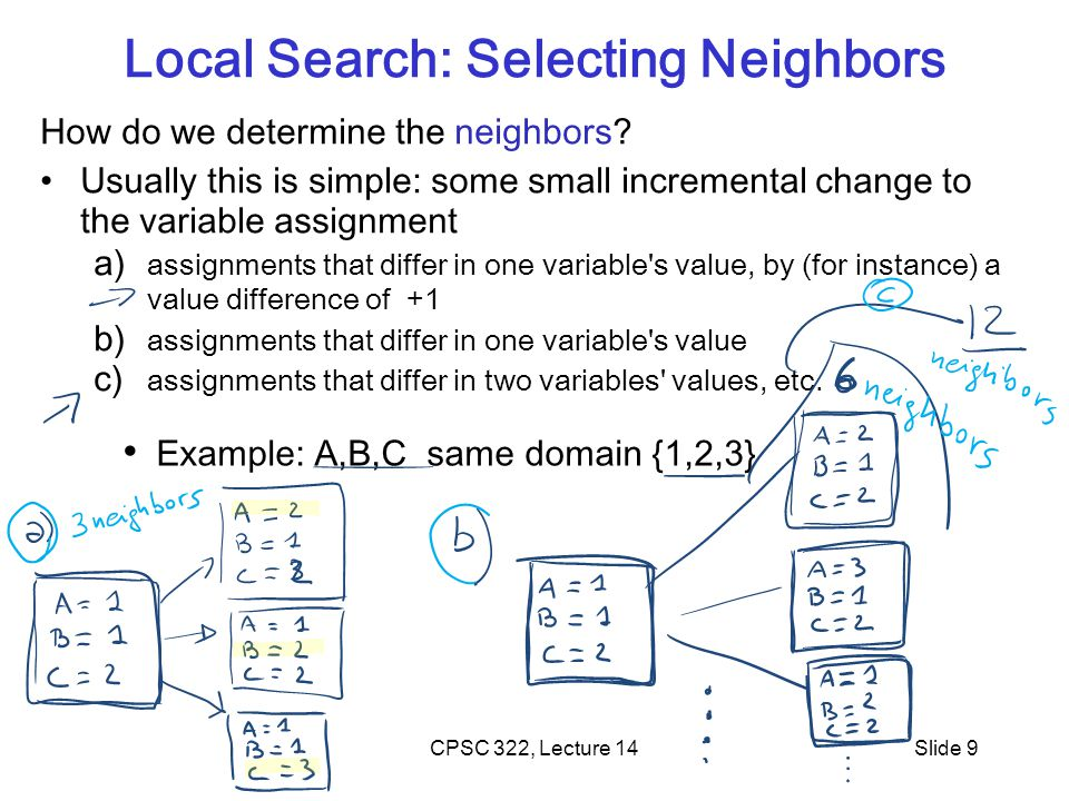 CPSC 322, Lecture 14Slide 9 Local Search: Selecting Neighbors How do we determine the neighbors.