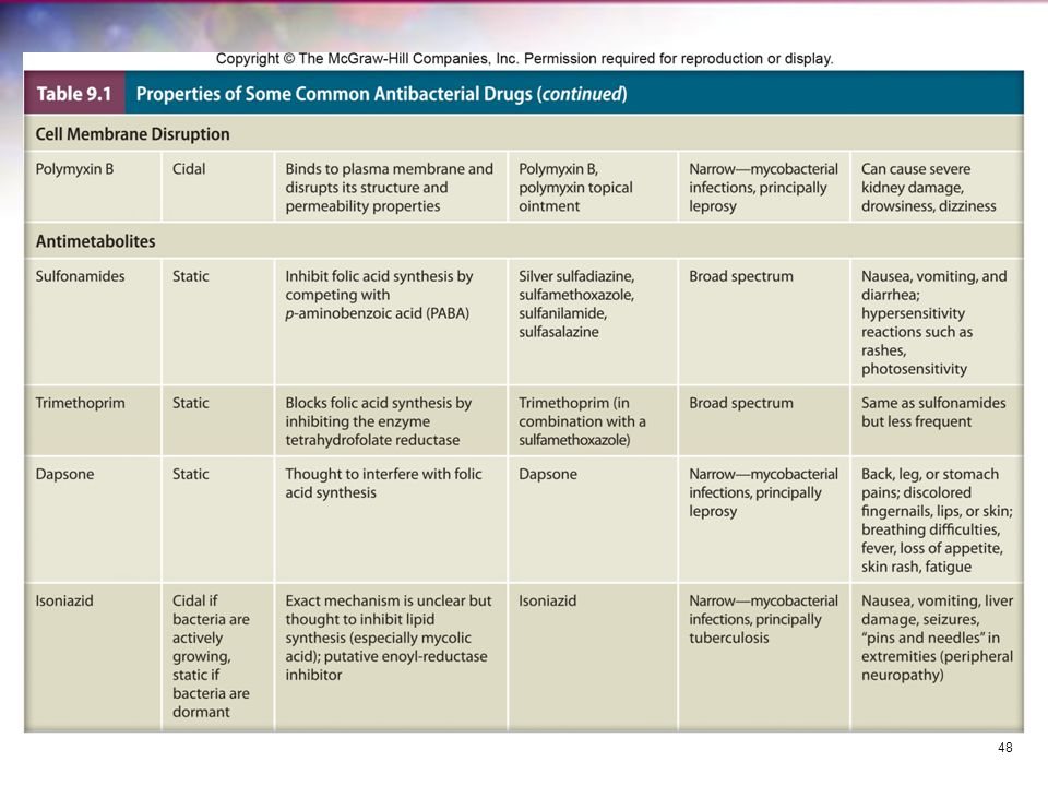 General Characteristics of Antimicrobial Drugs… Effect of an agent may vary –with concentration, microbe, host Effectiveness expressed in two ways –minimal inhibitory concentration (MIC) lowest concentration of drug that inhibits growth of pathogen –minimal lethal concentration (MLC) lowest concentration of drug that kills pathogen 49