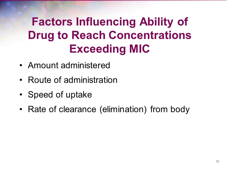 Factors Influencing Ability of Drug to Reach Concentrations Exceeding MIC Amount administered Route of administration Speed of uptake Rate of clearanc