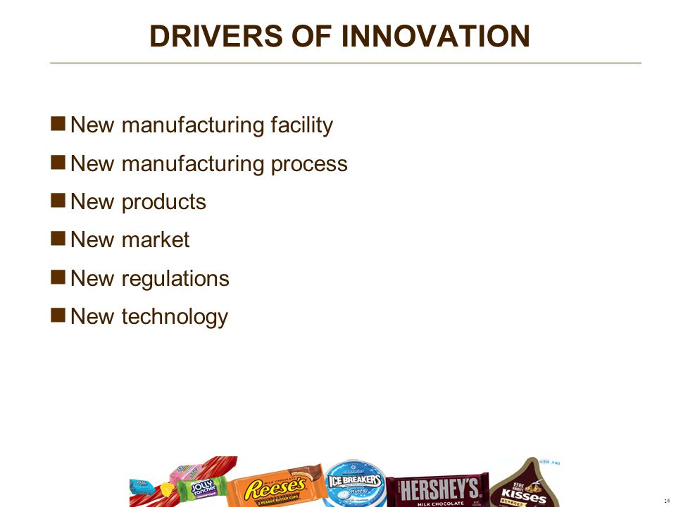 New manufacturing facility New manufacturing process New products New market New regulations New technology 14 DRIVERS OF INNOVATION