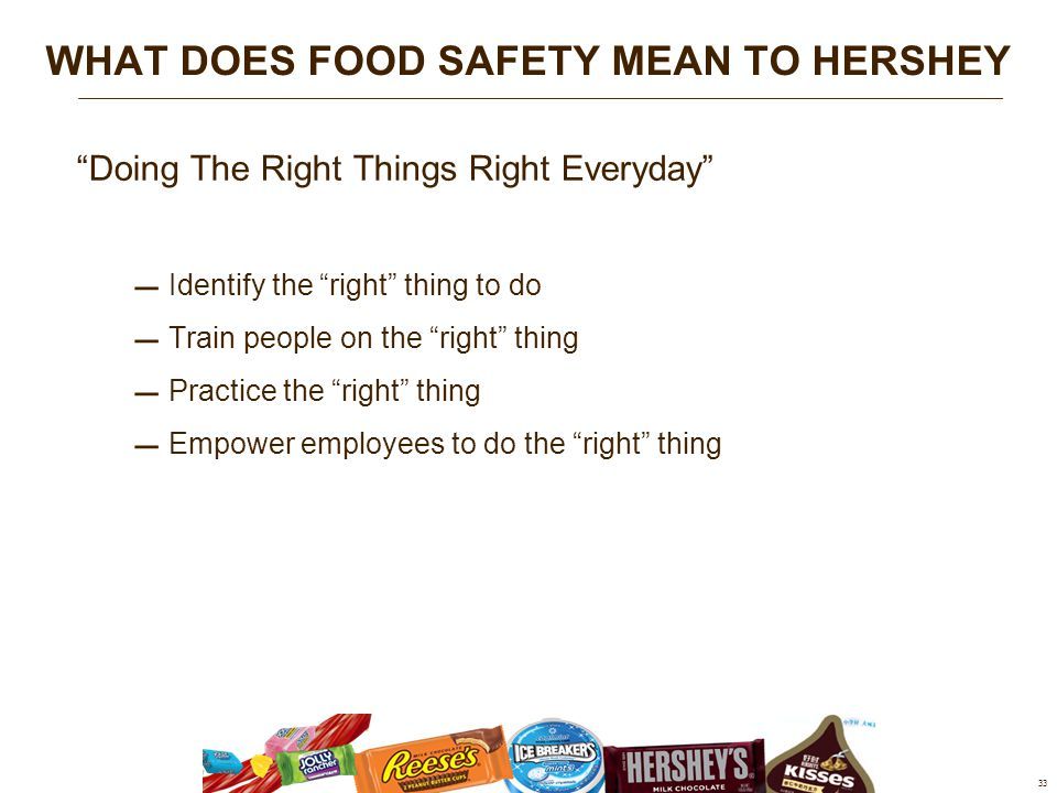 Doing The Right Things Right Everyday  Identify the right thing to do  Train people on the right thing  Practice the right thing  Empower employees to do the right thing 33 WHAT DOES FOOD SAFETY MEAN TO HERSHEY