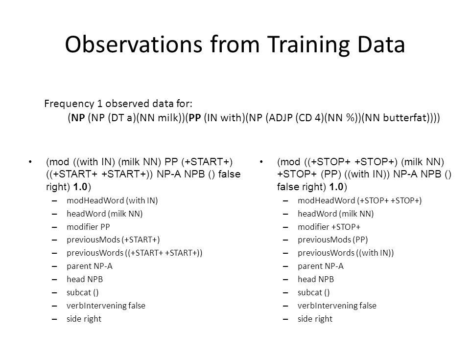 Observations from Training Data (mod ((with IN) (milk NN) PP (+START+) ((+START+ +START+)) NP-A NPB () false right) 1.0) – modHeadWord (with IN) – headWord (milk NN) – modifier PP – previousMods (+START+) – previousWords ((+START+ +START+)) – parent NP-A – head NPB – subcat () – verbIntervening false – side right (mod ((+STOP+ +STOP+) (milk NN) +STOP+ (PP) ((with IN)) NP-A NPB () false right) 1.0) – modHeadWord (+STOP+ +STOP+) – headWord (milk NN) – modifier +STOP+ – previousMods (PP) – previousWords ((with IN)) – parent NP-A – head NPB – subcat () – verbIntervening false – side right Frequency 1 observed data for: (NP (NP (DT a)(NN milk))(PP (IN with)(NP (ADJP (CD 4)(NN %))(NN butterfat))))