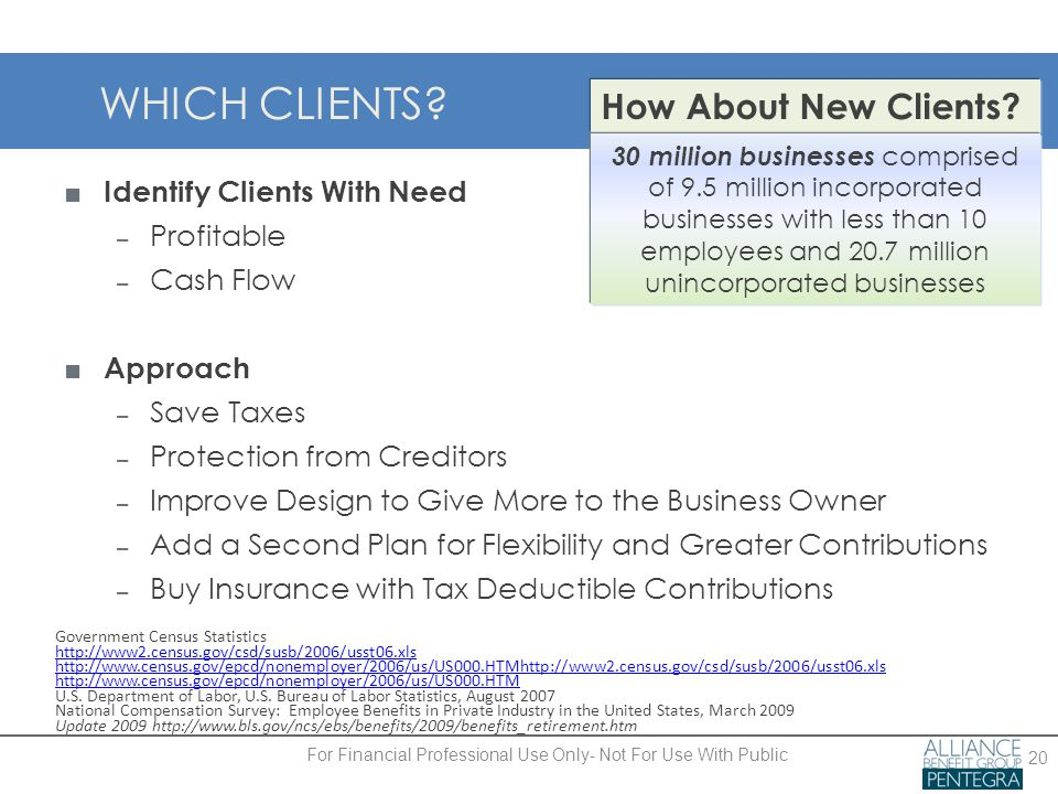 WHICH CLIENTS? ■ Identify Clients With Need – Profitable – Cash Flow ■ Approach – Save Taxes – Protection from Creditors – Improve Design to Give More