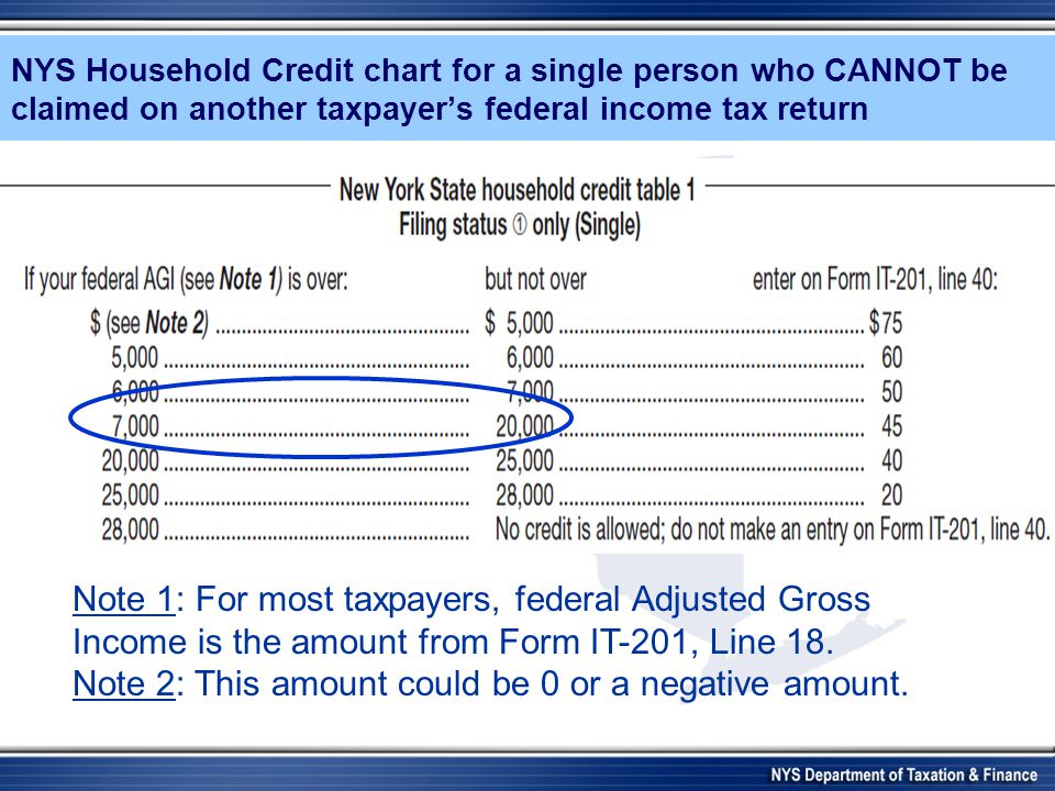 NYS Household Credit chart for a single person who CANNOT be claimed on another taxpayer's federal income tax return Note 1: For most taxpayers, feder
