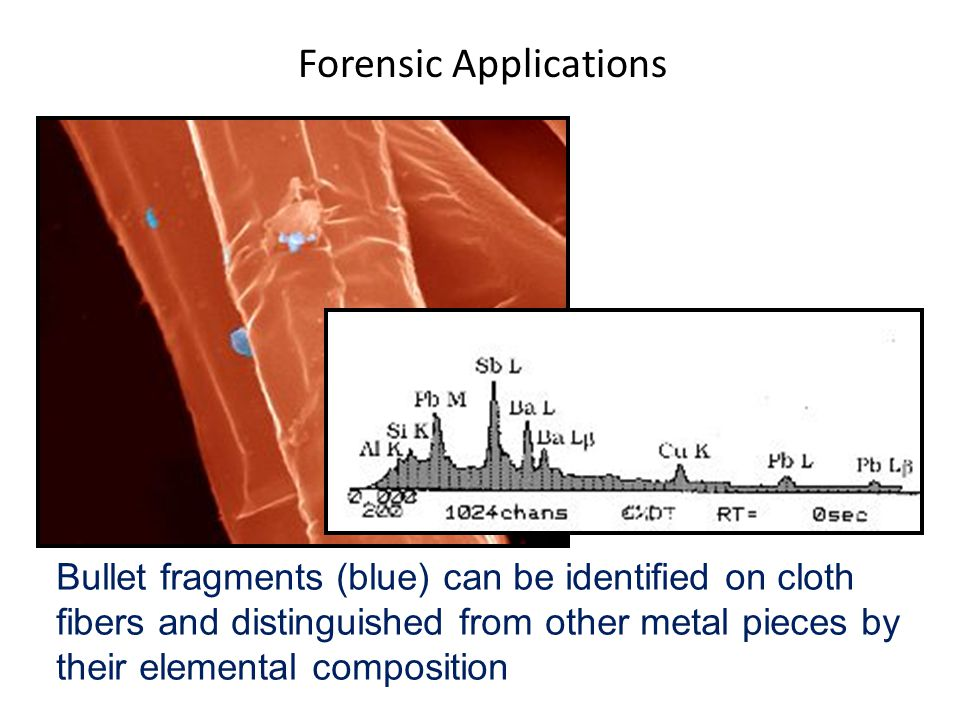 Bullet fragments (blue) can be identified on cloth fibers and distinguished from other metal pieces by their elemental composition Forensic Applicatio