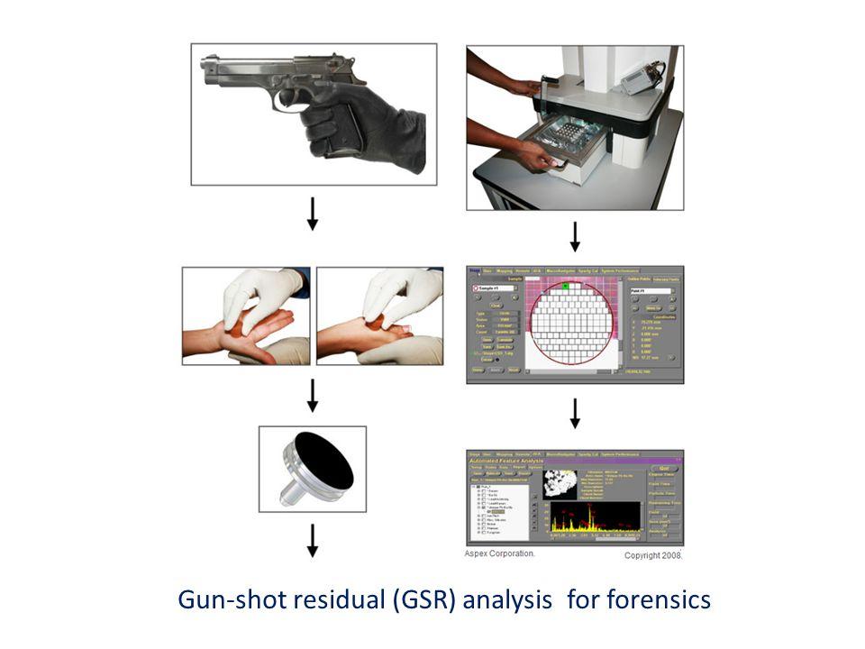 Gun-shot residual (GSR) analysis for forensics