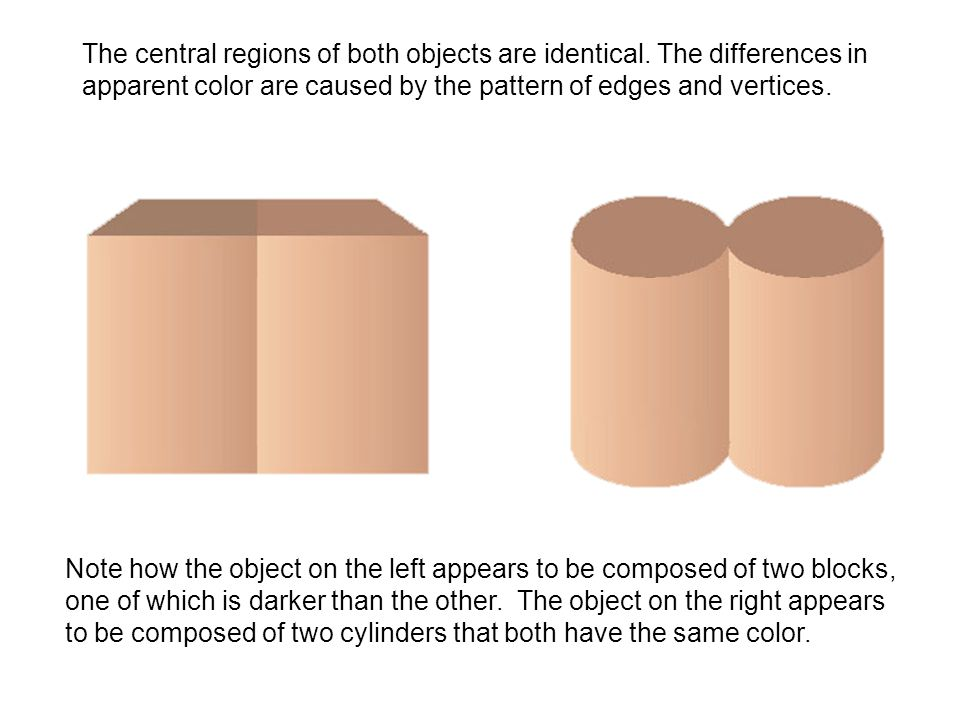 The central regions of both objects are identical. The differences in apparent color are caused by the pattern of edges and vertices. Note how the obj