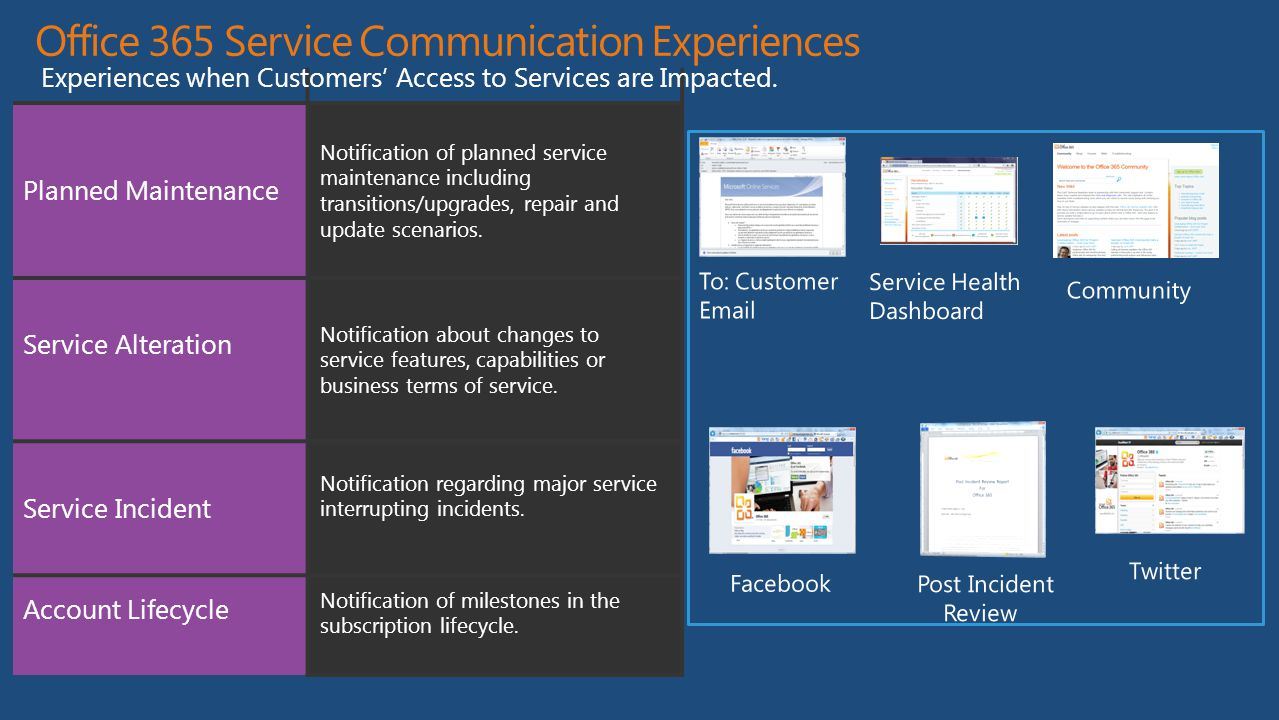 Office 365 Service Communication Experiences Planned Maintenance Notification of planned service maintenance including transitions/upgrades, repair an
