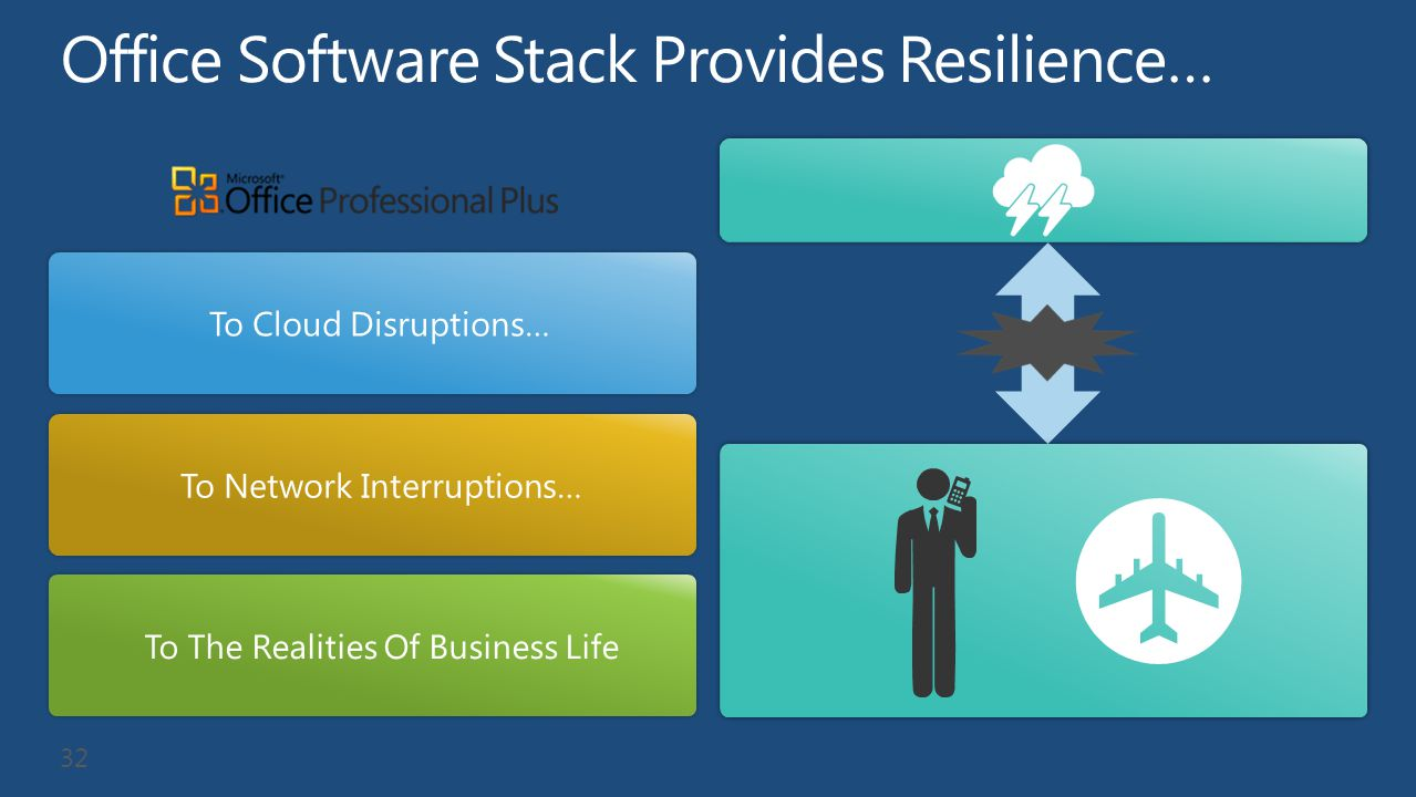 To Network Interruptions… To Cloud Disruptions… To The Realities Of Business Life 32