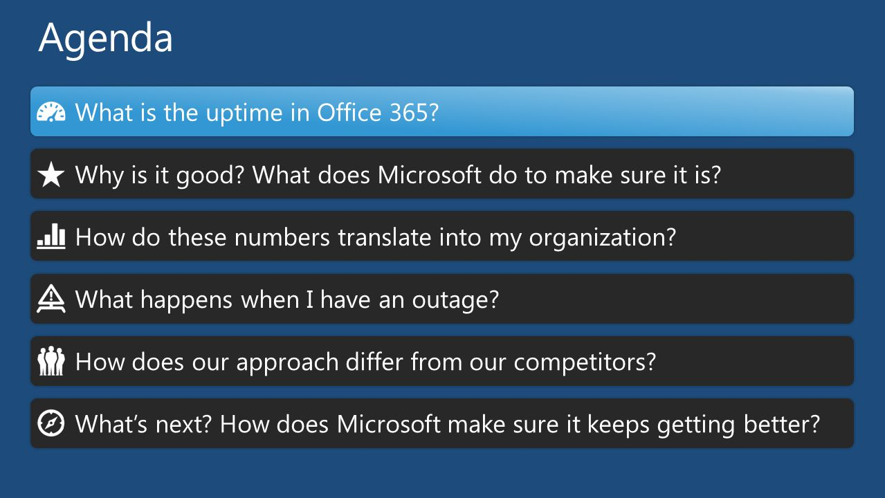What is the uptime in Office 365? Why is it good? What does Microsoft do to make sure it is? How do these numbers translate into my organization? What