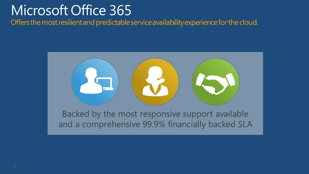 What is the uptime in Office 365.Why is it good. What does Microsoft do to make sure it is.