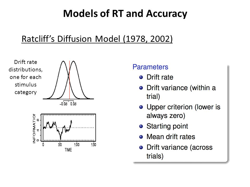 Models of RT and Accuracy Ratcliff's Diffusion Model (1978, 2002) Drift rate distributions, one for each stimulus category