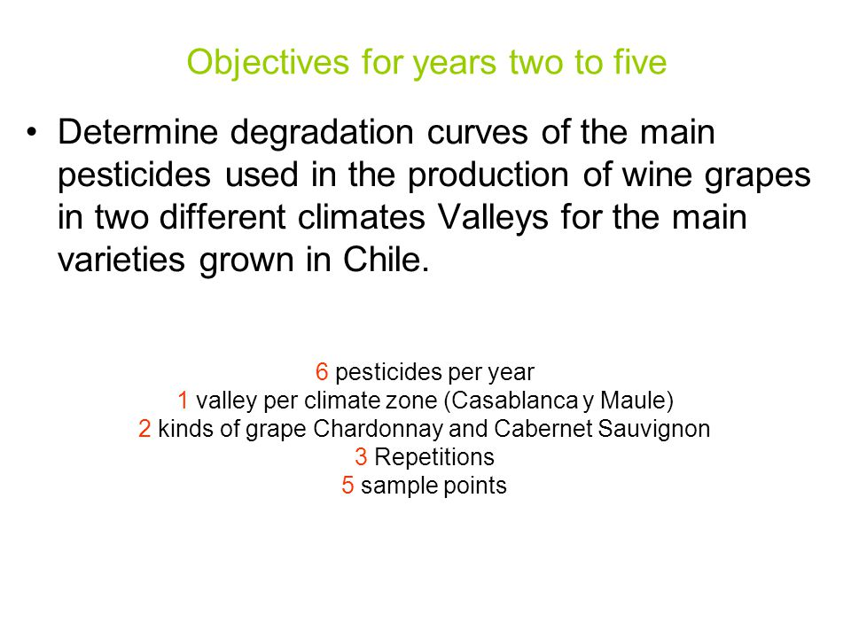 Objectives for years two to five Determine degradation curves of the main pesticides used in the production of wine grapes in two different climates Valleys for the main varieties grown in Chile.