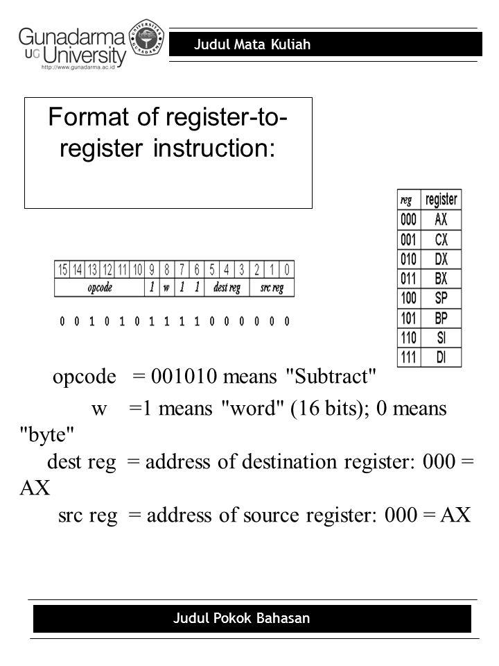 Judul Mata Kuliah Judul Pokok Bahasan Format of register-to- register instruction: opcode = 001010 means Subtract w =1 means word (16 bits); 0 means byte dest reg = address of destination register: 000 = AX src reg = address of source register: 000 = AX