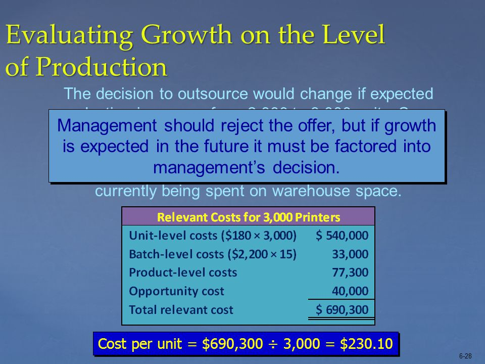 6-28 Evaluating Growth on the Level of Production The decision to outsource would change if expected production increases from 2,000 to 3,000 units. S