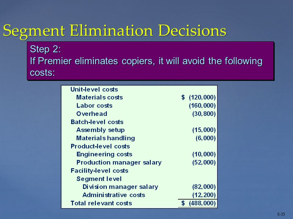6-35 Segment Elimination Decisions Step 2: If Premier eliminates copiers, it will avoid the following costs: