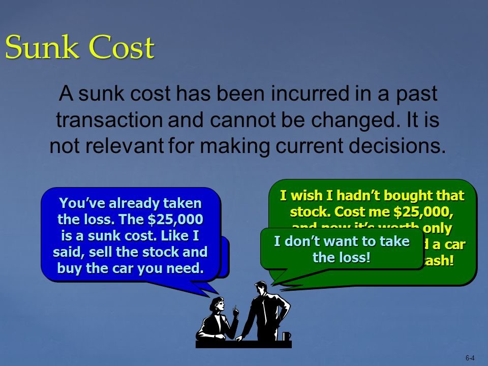 6-4 Sunk Cost A sunk cost has been incurred in a past transaction and cannot be changed. It is not relevant for making current decisions. I wish I had