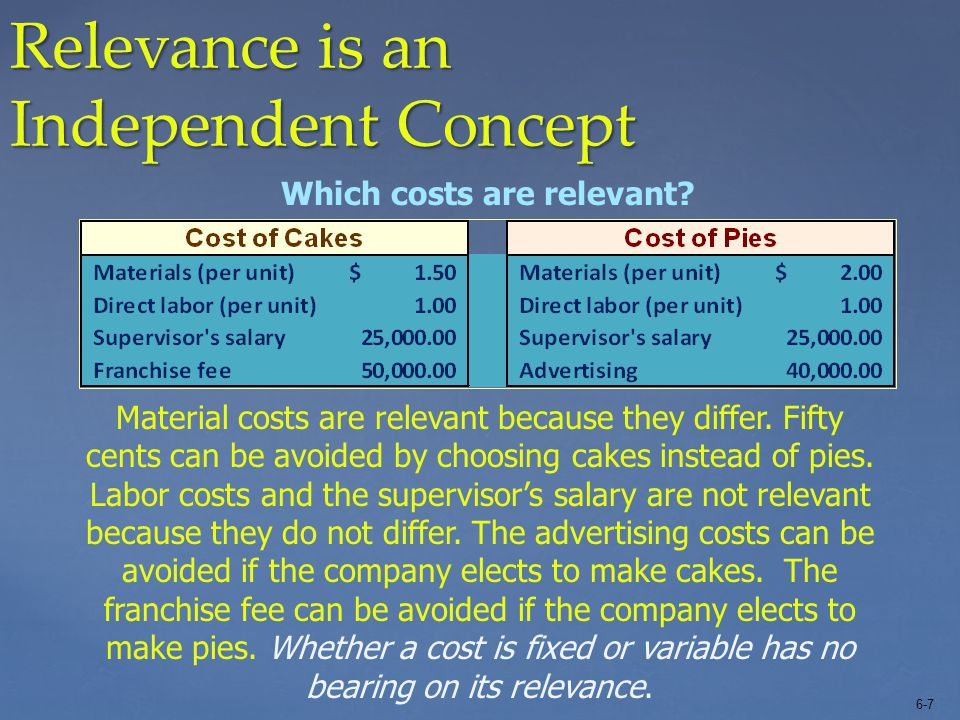 6-7 Relevance is an Independent Concept Which costs are relevant? Material costs are relevant because they differ. Fifty cents can be avoided by choos