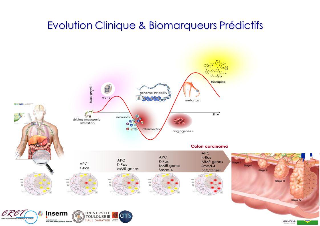 Evolution Clinique & Biomarqueurs Prédictifs