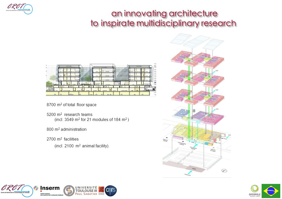an innovating architecture to inspirate multidisciplinary research an innovating architecture to inspirate multidisciplinary research 8700 m 2 of total floor space 5200 m 2 research teams (incl.