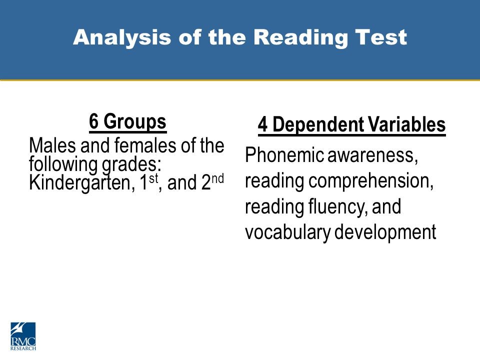 Analysis of the Reading Test 6 Groups Males and females of the following grades: Kindergarten, 1 st, and 2 nd 4 Dependent Variables Phonemic awareness, reading comprehension, reading fluency, and vocabulary development