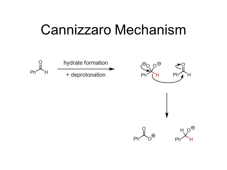 Cannizzaro Mechanism