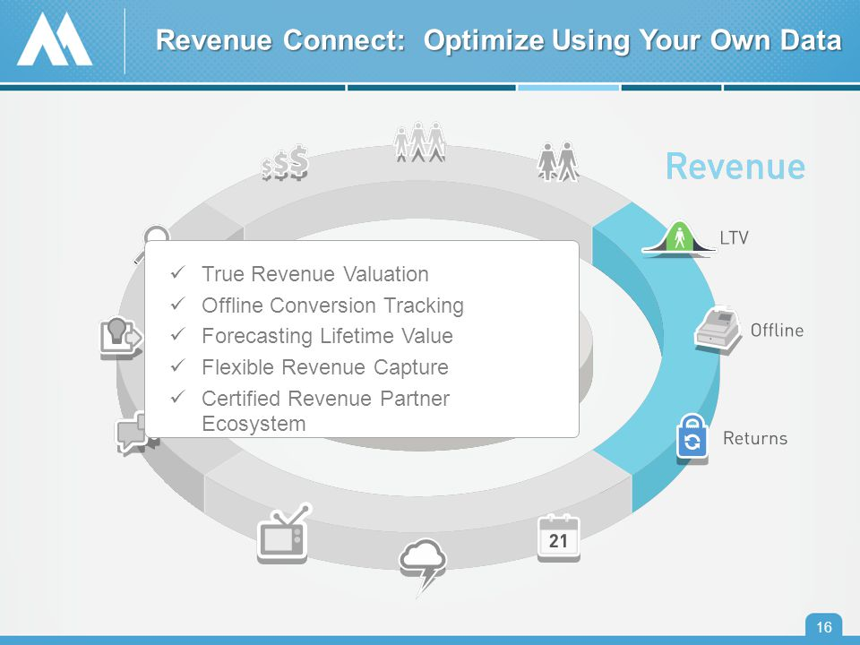 Revenue Connect: Optimize Using Your Own Data True Revenue Valuation Offline Conversion Tracking Forecasting Lifetime Value Flexible Revenue Capture Certified Revenue Partner Ecosystem 16