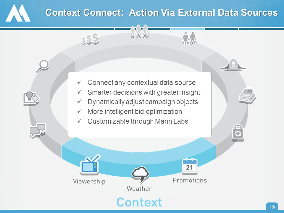Context Connect: Action Via External Data Sources Connect any contextual data source Smarter decisions with greater insight Dynamically adjust campaign objects More intelligent bid optimization Customizable through Marin Labs 19