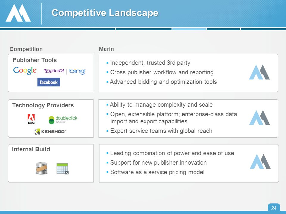 24 Competitive Landscape CompetitionMarin Publisher Tools  Independent, trusted 3rd party  Cross publisher workflow and reporting  Advanced bidding and optimization tools Technology Providers  Ability to manage complexity and scale  Open, extensible platform; enterprise-class data import and export capabilities  Expert service teams with global reach Internal Build  Leading combination of power and ease of use  Support for new publisher innovation  Software as a service pricing model