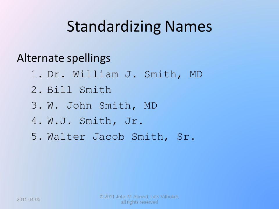 Standardizing Names Alternate spellings 1.Dr. William J.