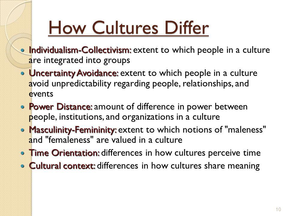 How Cultures Differ Individualism-Collectivism: Individualism-Collectivism: extent to which people in a culture are integrated into groups Uncertainty