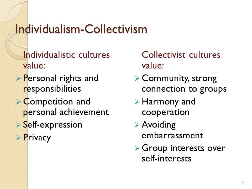 Individualism-Collectivism Individualistic cultures value:  Personal rights and responsibilities  Competition and personal achievement  Self-expres