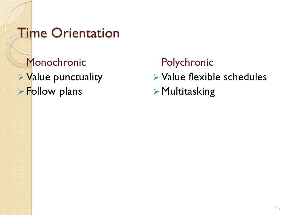 Time Orientation Monochronic  Value punctuality  Follow plans Polychronic  Value flexible schedules  Multitasking 15