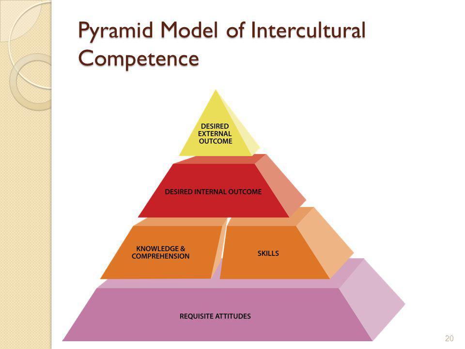 Pyramid Model of Intercultural Competence 20