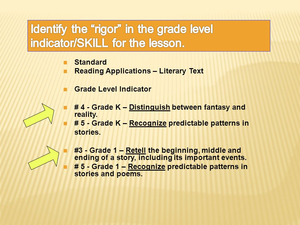 Standard Reading Applications – Literary Text Grade Level Indicator # 4 - Grade K – Distinguish between fantasy and reality.
