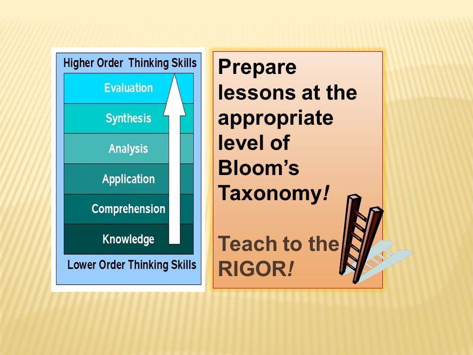 Prepare lessons at the appropriate level of Bloom's Taxonomy! Teach to the RIGOR!