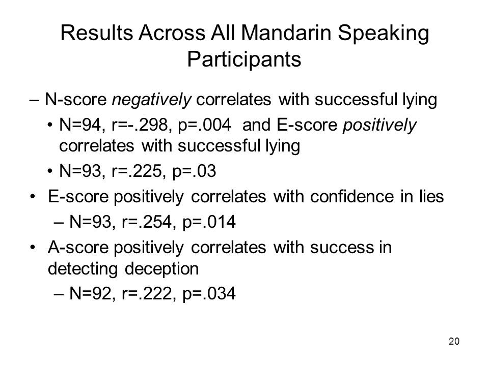 –N-score negatively correlates with successful lying N=94, r=-.298, p=.004 and E-score positively correlates with successful lying N=93, r=.225, p=.03 E-score positively correlates with confidence in lies –N=93, r=.254, p=.014 A-score positively correlates with success in detecting deception –N=92, r=.222, p=.034 20 Results Across All Mandarin Speaking Participants