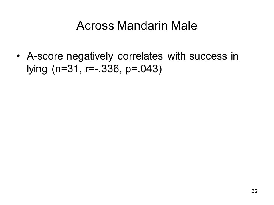 A-score negatively correlates with success in lying (n=31, r=-.336, p=.043) 22 Across Mandarin Male